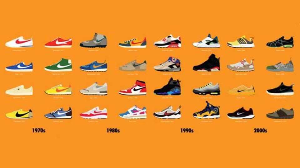 ナイキ、印象に残るスニーカーデザイン40年の歴史