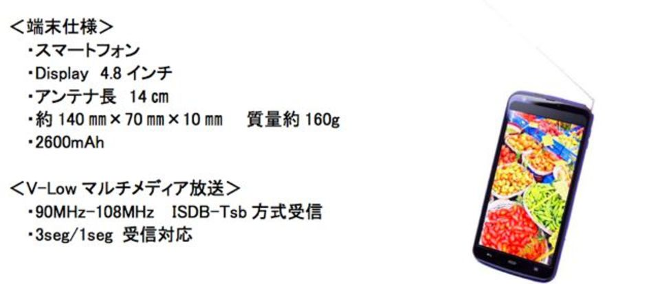 TOKYO FMがV-Lowマルチメディア放送受信に対応したスマートフォンを開発
