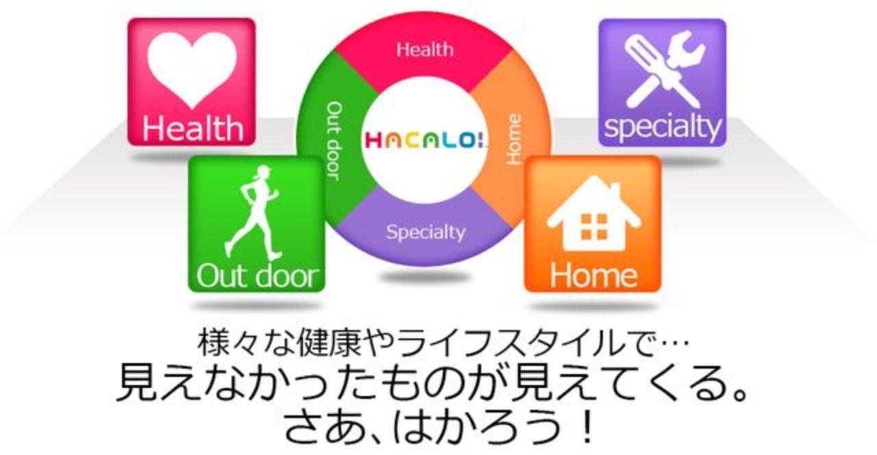 センチュリーが新ブランド「HACALO!(ハカロー!)」をオープン。色んなものをはかっちゃおう!