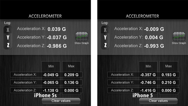 131003iPhone5S_motionsensors_g.jpg