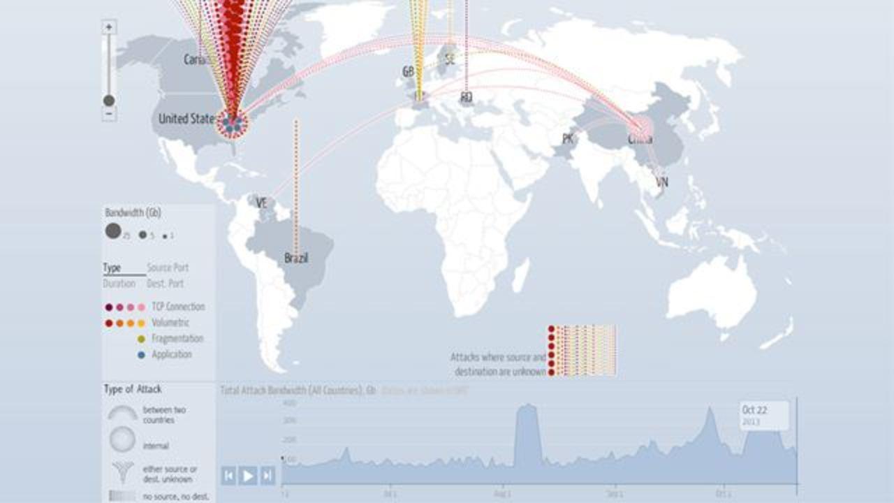 米首都半端ないわ。グーグルが世界DDoSライブマップ公開