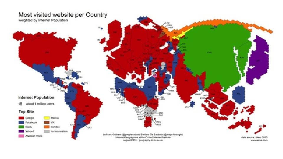 国別で見る人気ウェブサイト。一番人気は?