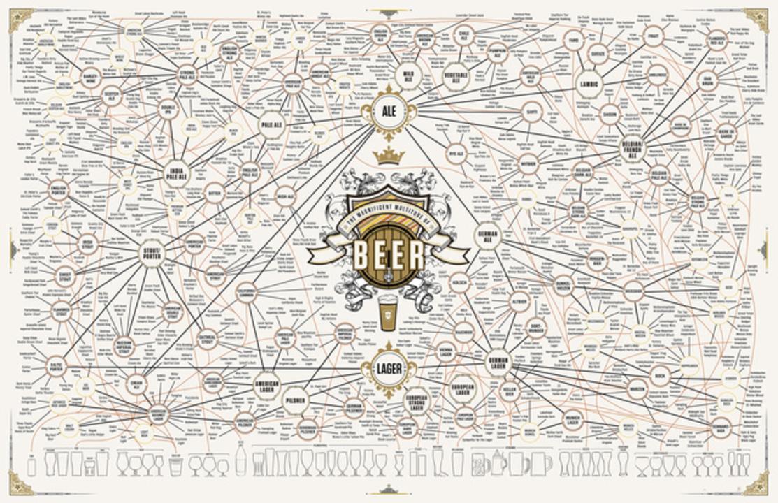 TGIF! ビール通必見のビールマップ