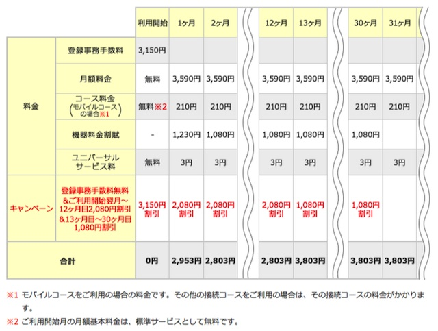 20131025So-net01.jpg