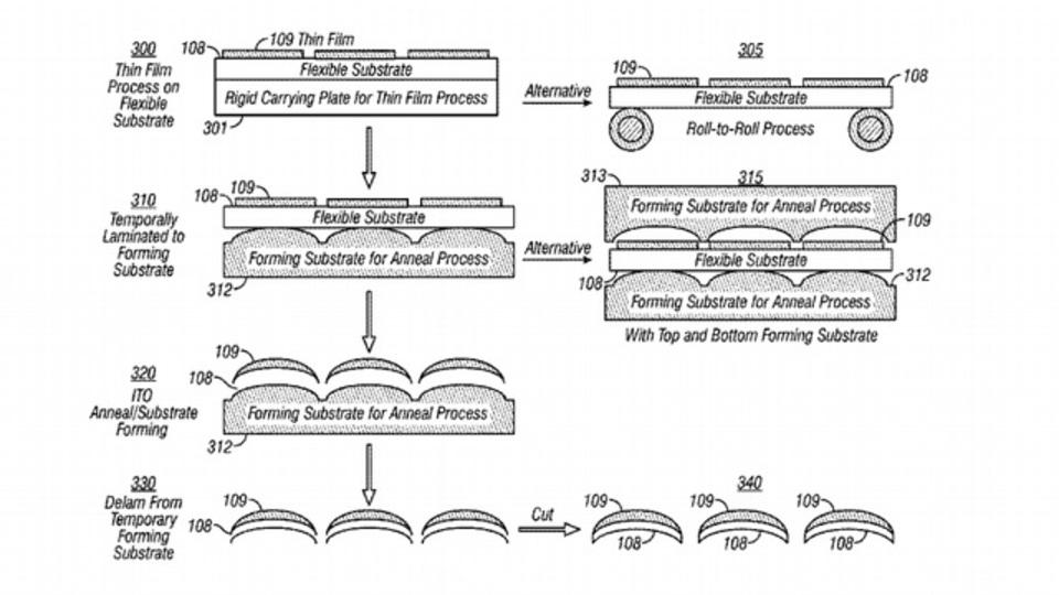 アップル、曲面型タッチデバイスの特許を取得