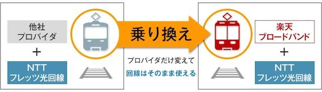 20141004_rakutenbb009.jpg
