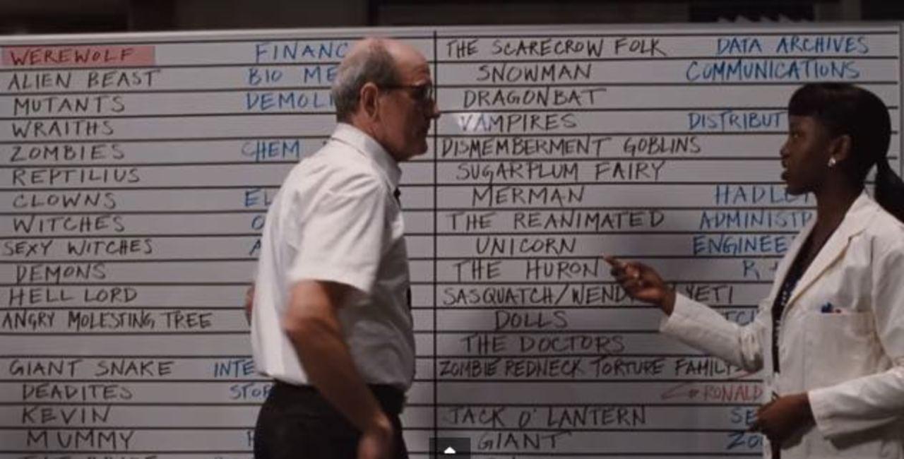 これで全て? ホラー映画「キャビン」に登場する元ネタ