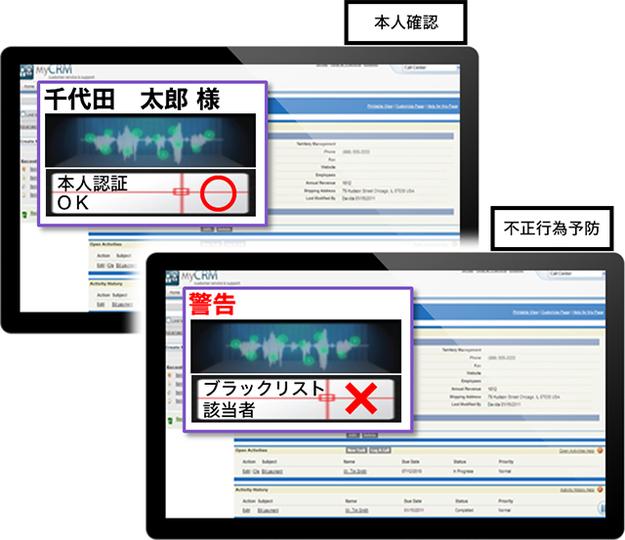 個人認証を「声」で行うナイスなコールセンター用声紋認証システム