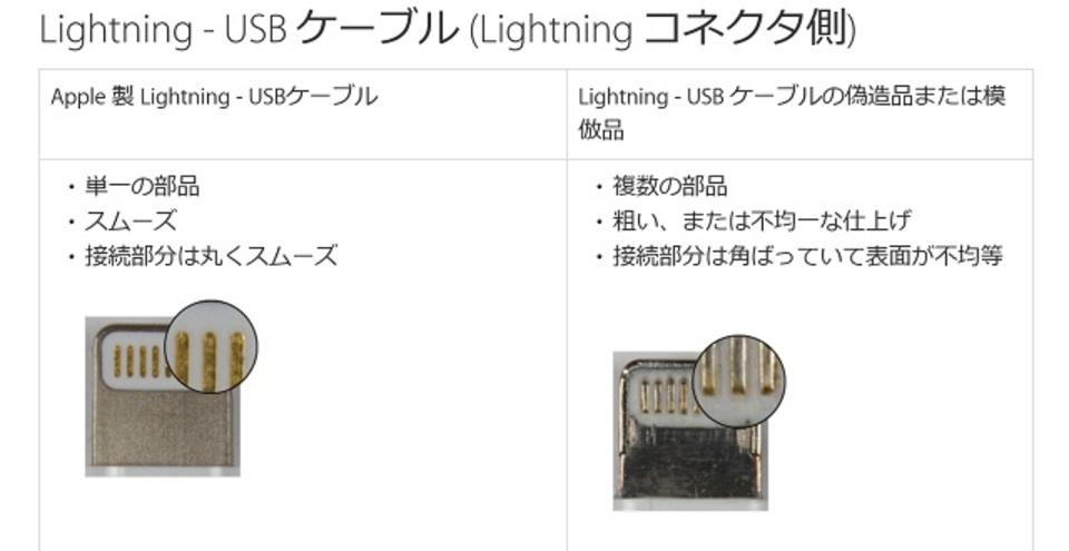 要チェック! 偽物Lightningコネクタアクセサリの識別法が公開