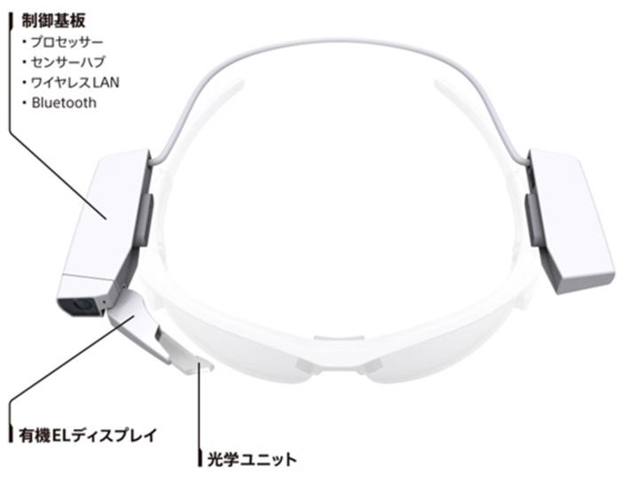 好きなアイウェアに付けられる小型・軽量の片眼用ウェラブル・モジュールが登場
