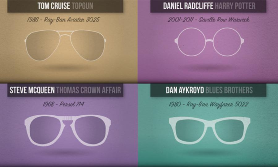 映画の登場人物たちが愛用していた「メガネ」一覧