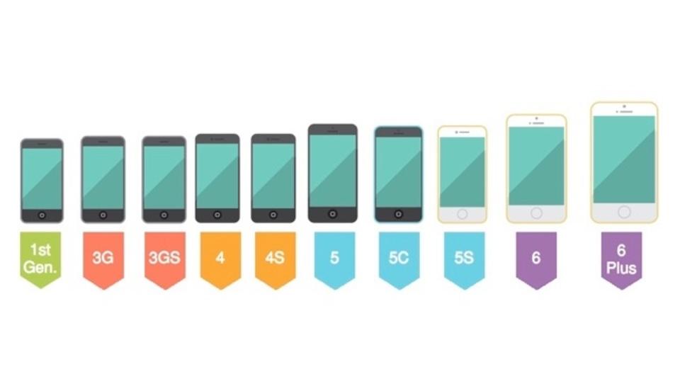 どの形が好き? 歴代iPhoneをアニメGIFで見てみましょう