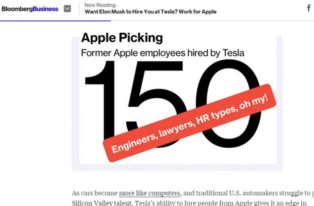 アップル辞めてテスラにいった150人があげる転職理由
