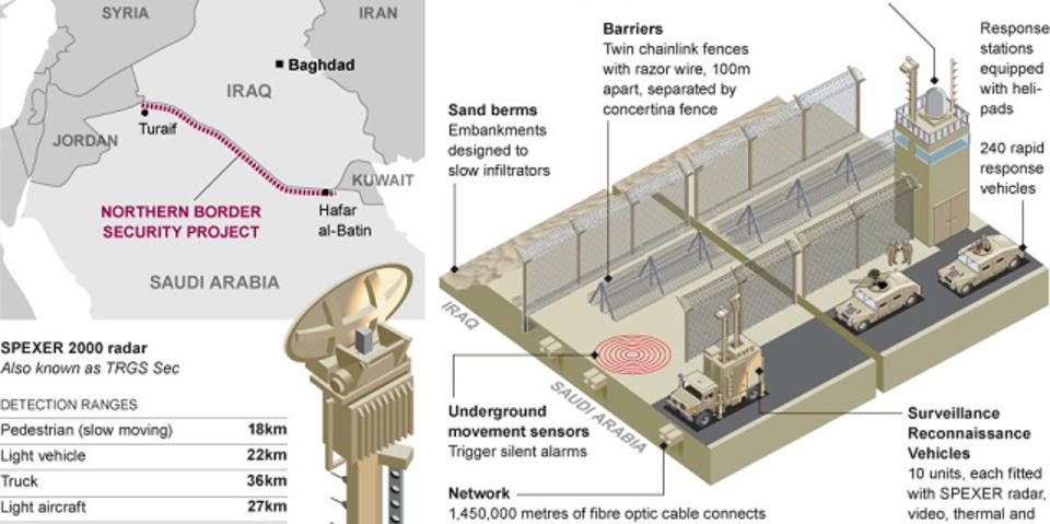 砂漠にドーンと1000km。イスラム国の隣でサウジアラビアが万里の長城建造中
