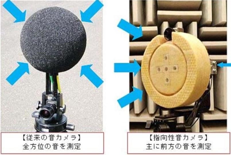 Q: 音って見えないんですか? A: 指向性音カメラがあれば