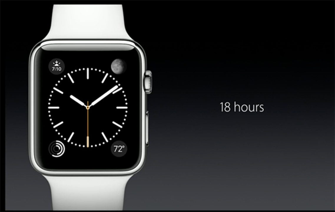 Apple Watchのバッテリーは18時間もちます #AppleLive