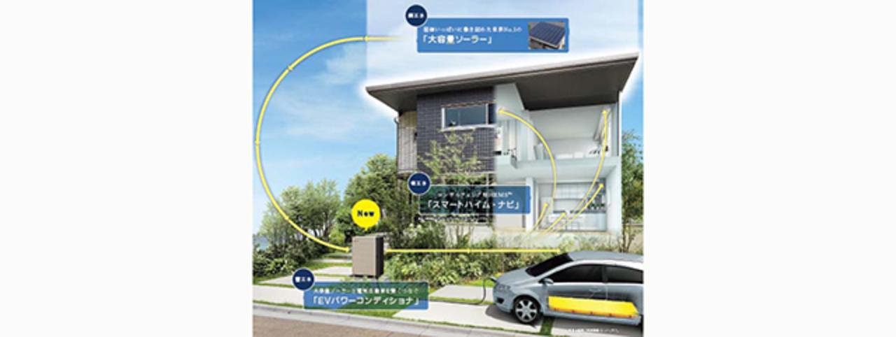 電気自動車と連携したオープンハウス、群馬県太田市に現る
