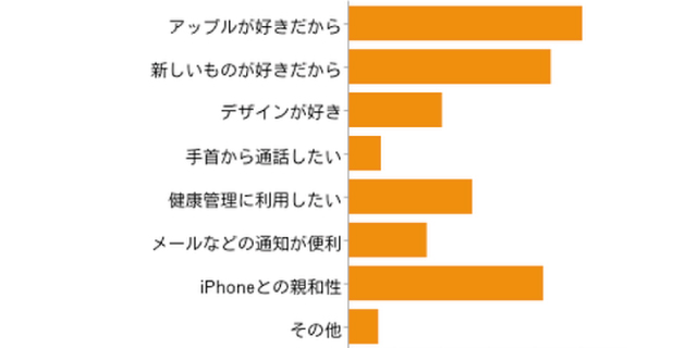 applewatch_survey04.jpg