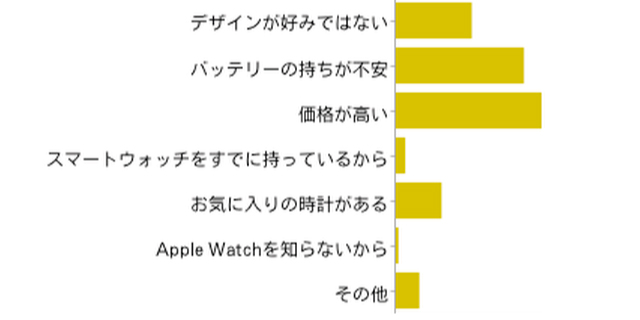 applewatch_survey06.jpg