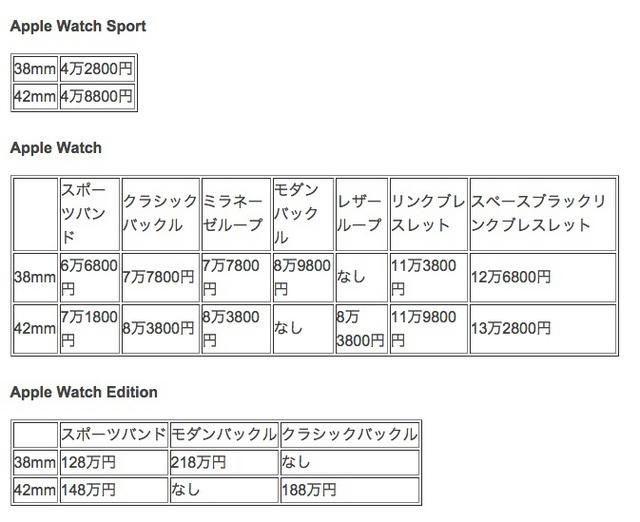applewatchprice.jpg