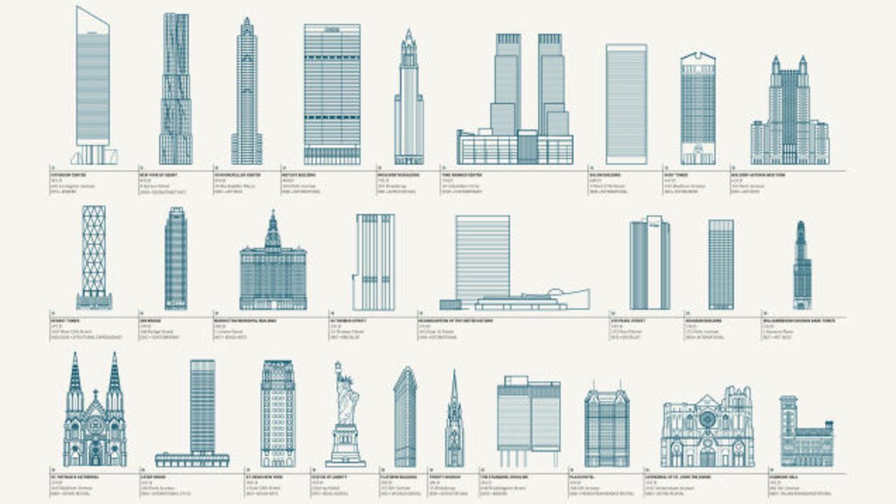 これ1枚でニューヨーク建築巡りができるポスター