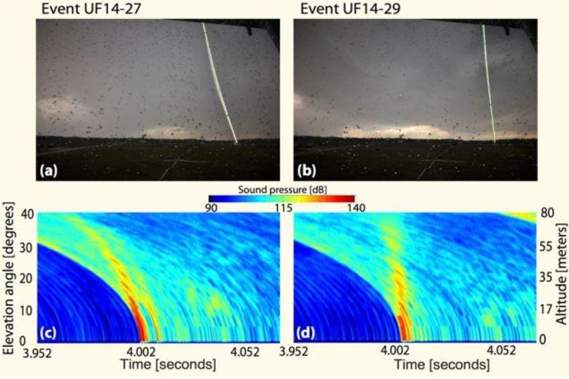 史上初、雷の「音」を詳細に可視化