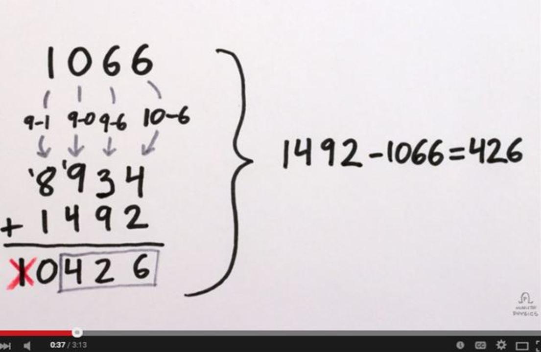 足し算で引き算する方法