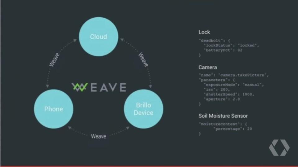 賽は投げられた? グーグルがIoT向け本命OS「Brillo」「Weave」発表 #io15 #io15jp