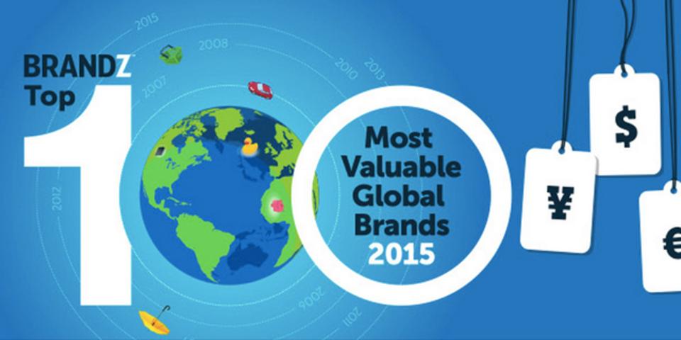 企業ブランドランキングトップ100が発表! アップルが1位に返り咲き、日系企業は?