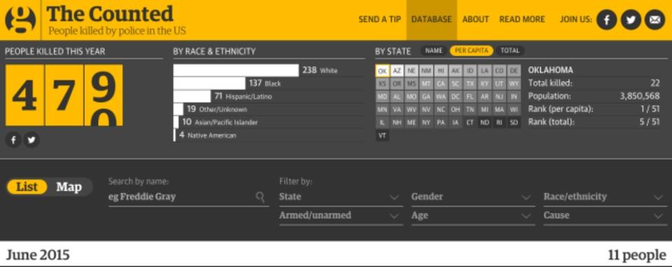 アメリカ警察官に殺害された人をカウントするサイト。公式件数との差は?