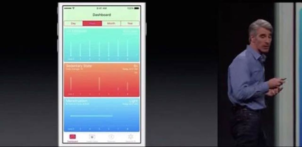iOS 9アップデートで、HealthKitが女の子の日も管理可能に