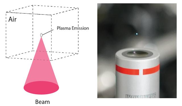 laser_plasma_in_air.jpg