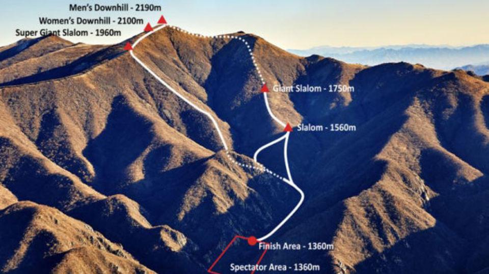 雪が降らないのに2022年冬季五輪が決まってしまった山の現状がこちら