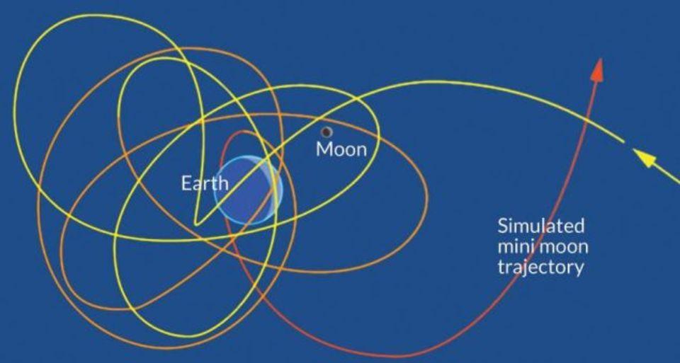 第2、第3の月達が地球の周りを回っているかも