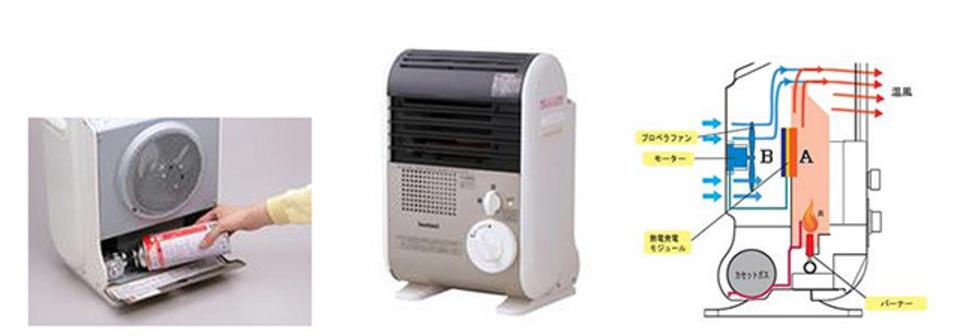 電気を使わずカセットガスを使った世界初の「カセットガスファンヒーター」