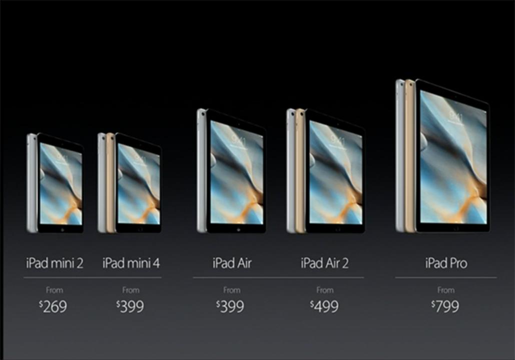 あれ? iPadのラインアップに「iPad mini4」があるよ!
