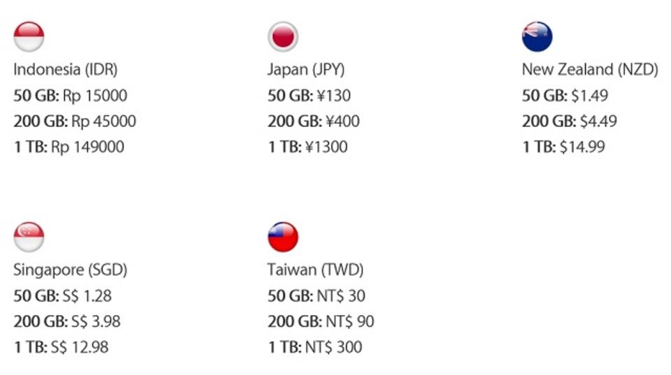 新iCloud ストレージプランはぐっと安くなりました