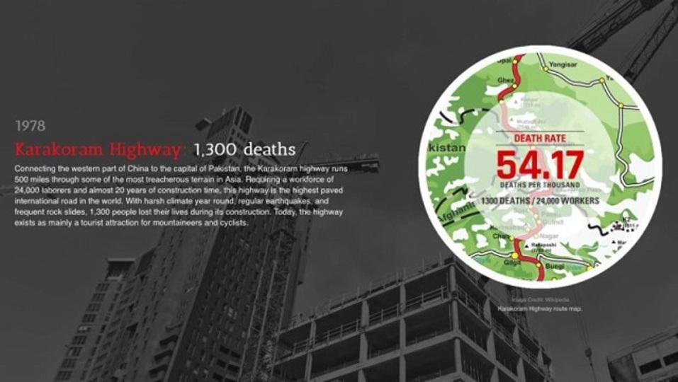 世界の大建築、完成までにこんなに死者が出ていた…