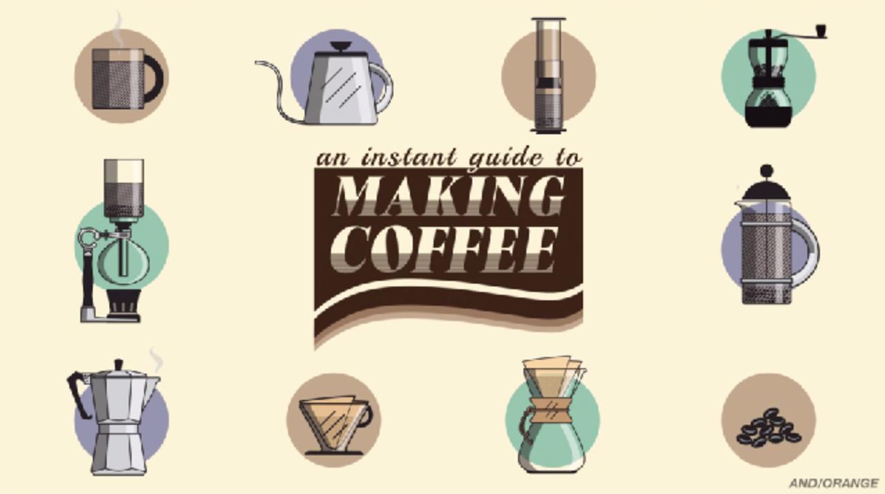 コーヒーの淹れ方にはこんなに種類があるよ。ポップでかわいい動画で解説