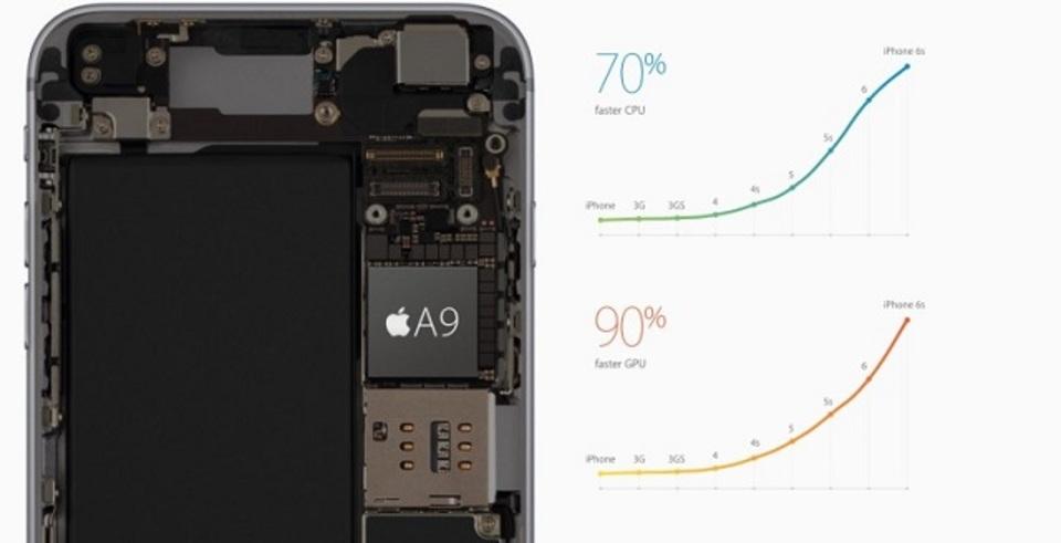 こっちが本命? iPhone 7はなんと6コアプロセッサを搭載するかも
