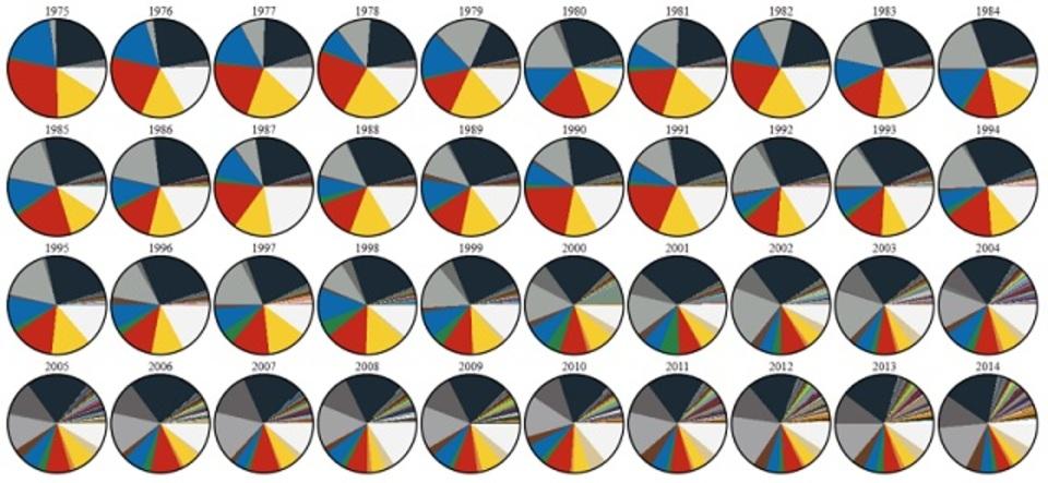 あなたは何色のレゴが好き? ずらりと並んだ40年分のカラーバリエーション