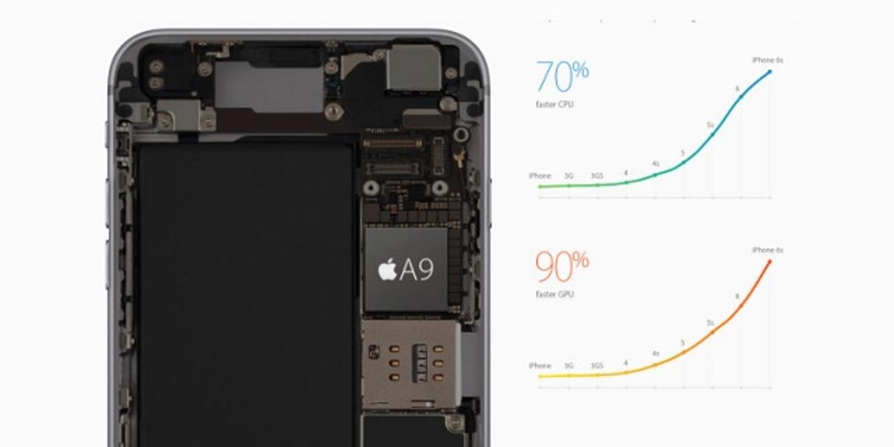 一安心。iPhone 6s「バッテリー性能差ほぼなし」と結論