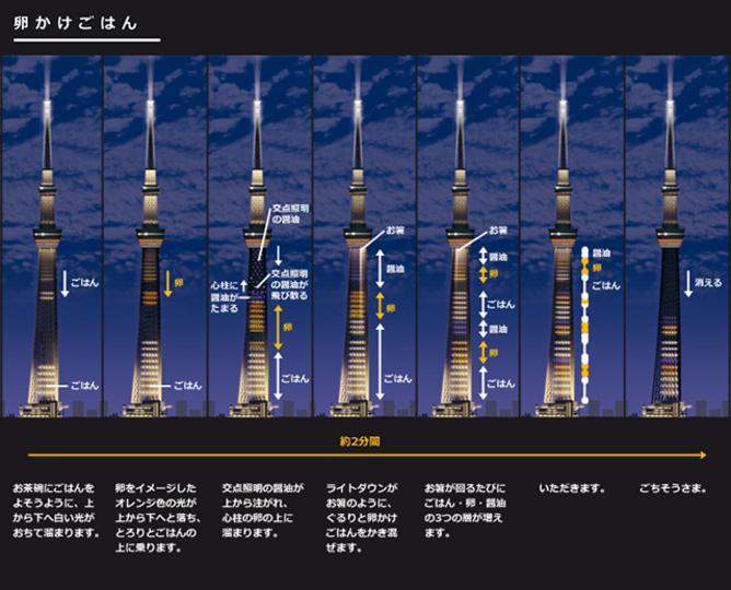 いまや日本のシンボルともいえる東京スカイツリーがライティングに本気を出します