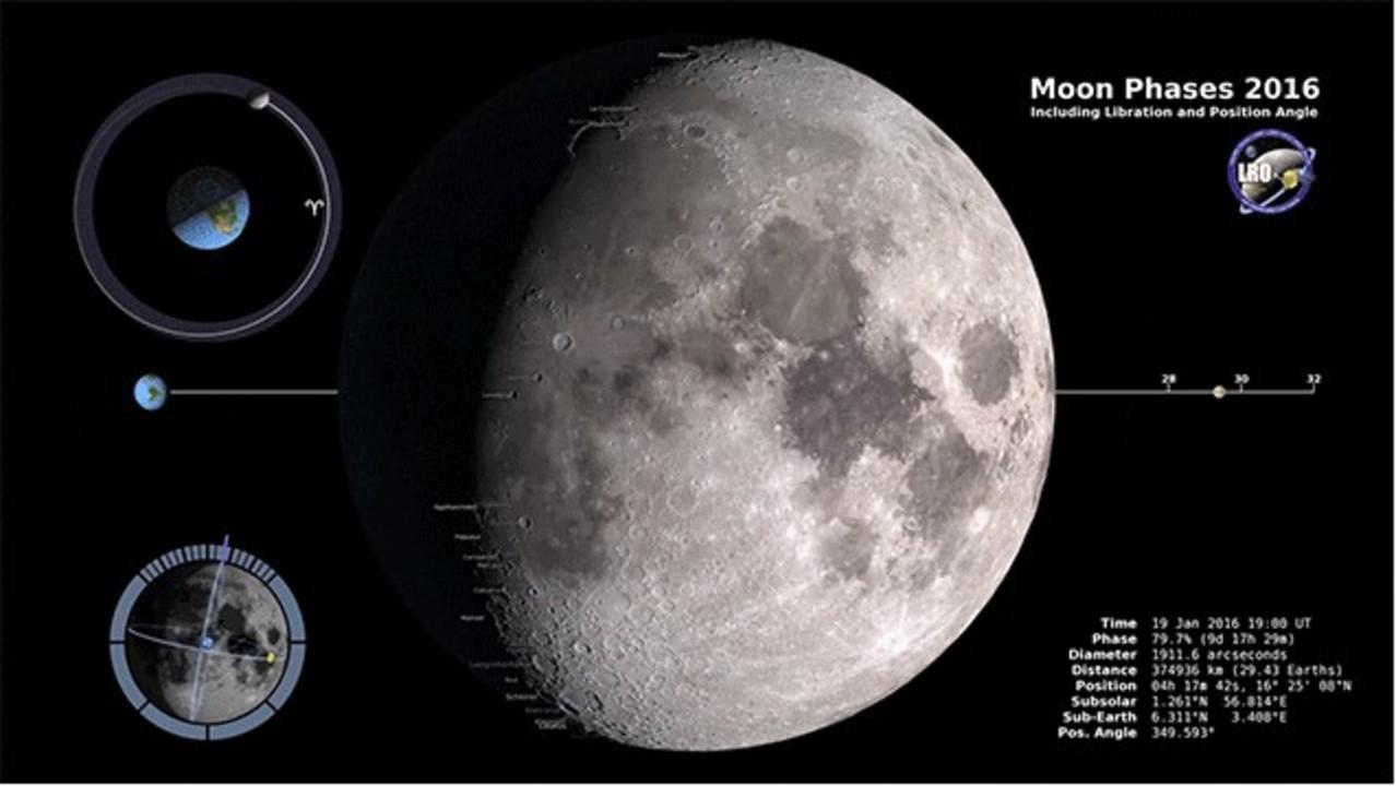 「2016年の1年間、月はこんな風に見える」を5分にまとめた動画