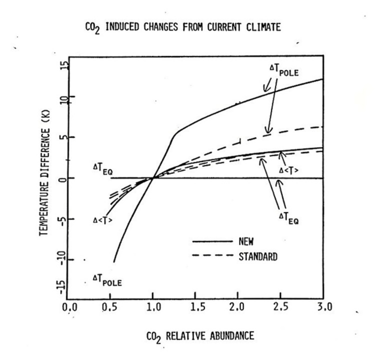 エクソンら石油会社は温暖化のことを40年前から知っていた