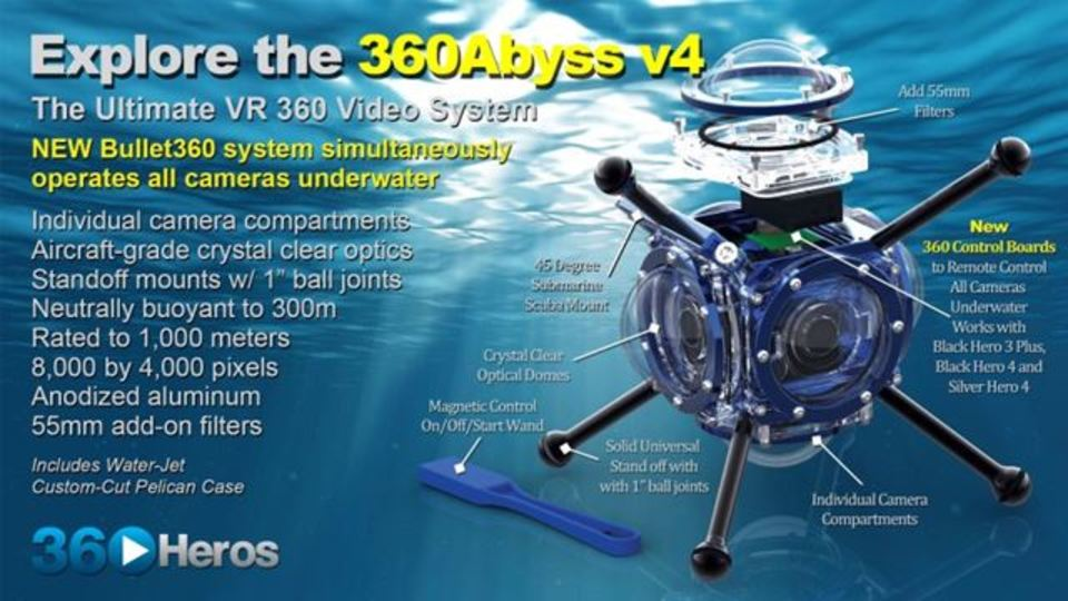 水中でもシームレスな360度VRビデオが撮れる時代になりました