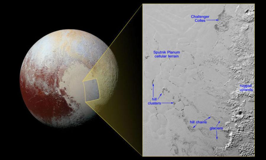 冥王星にある動く丘の謎、やっと解ける