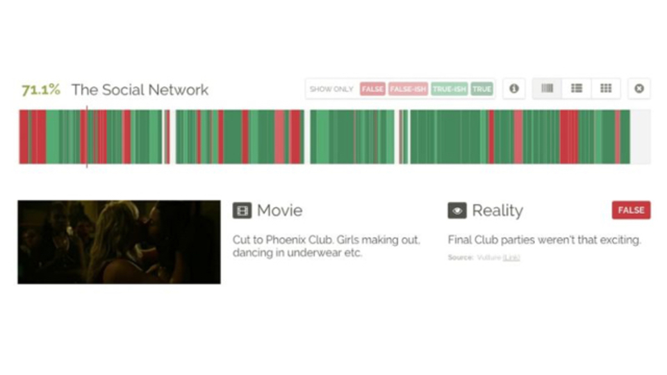 「この映画は事実に基づいています」って実際どれだけ基づいてるのか教えてくれるウェブサイト