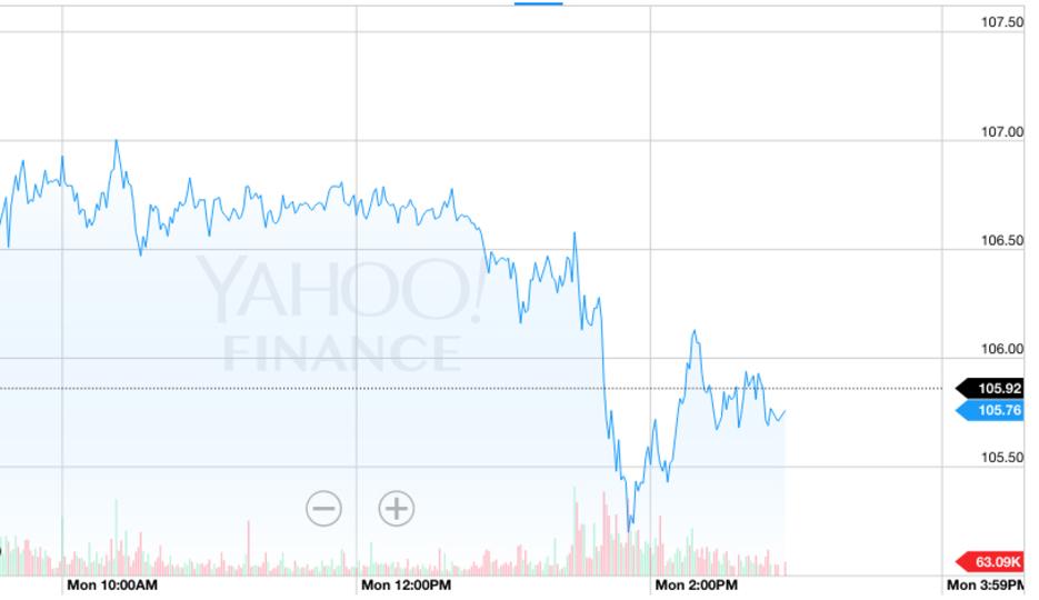 アップル株、新製品発表の直後に大暴落?