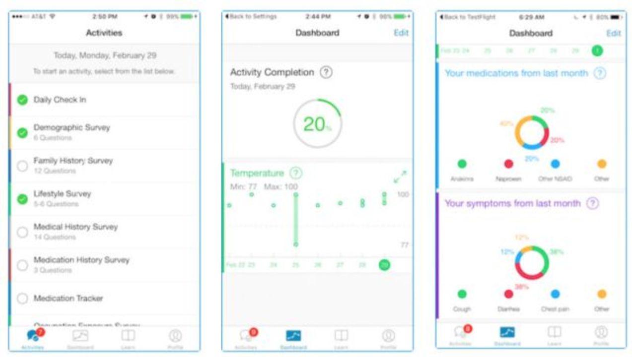 「平熱」とは何か、iPhoneで明らかにする研究が開始